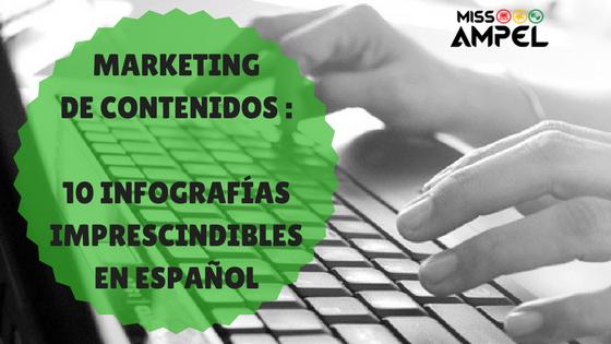 Marketing de contenidos : 10 infografías imprescindibles en español