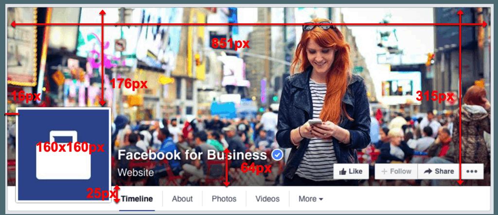marketing-en-facebook-medidas