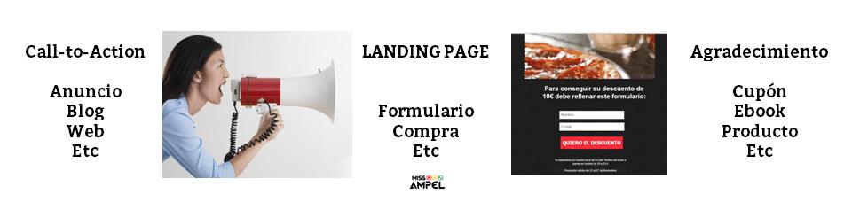 que-es-una-landing-page-11